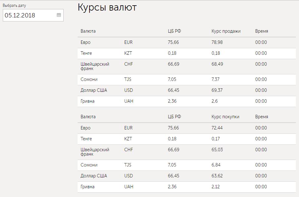 Моментальный обмен Биткоин на Киви - | Новости криптовалют